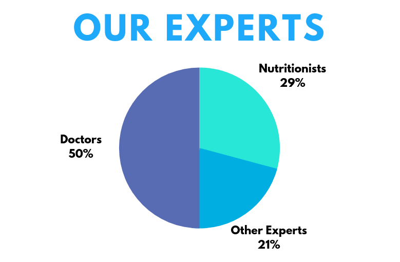 Our Experts cut