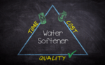 water softener cost thumb