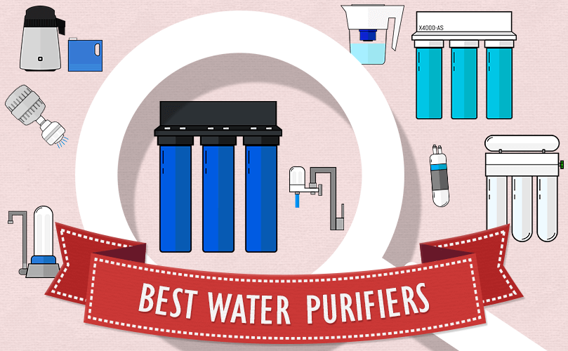 Best Water Purifier Reviews Top Home Systems In 2019