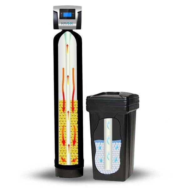 SoftPro Elite High Efficiency City Water Softener